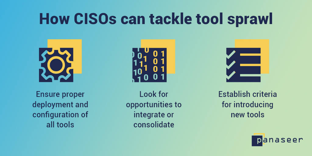 image of three-step process CISOs can use to tackle tool sprawl