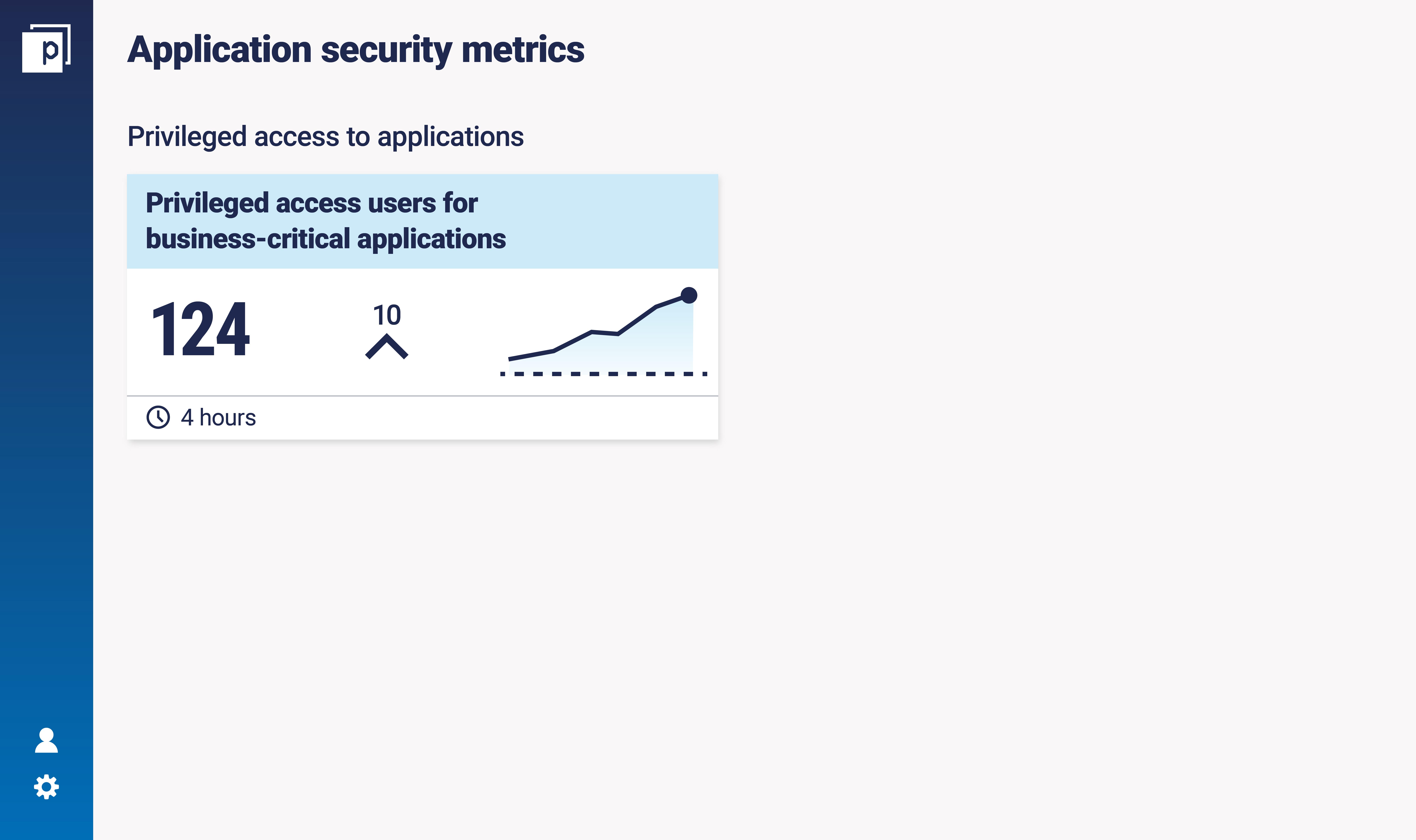 Application security metrics dashboard - access